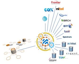 RAPID to cloud of providers.jpg