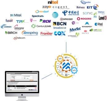 api to cloud of providers2.jpg